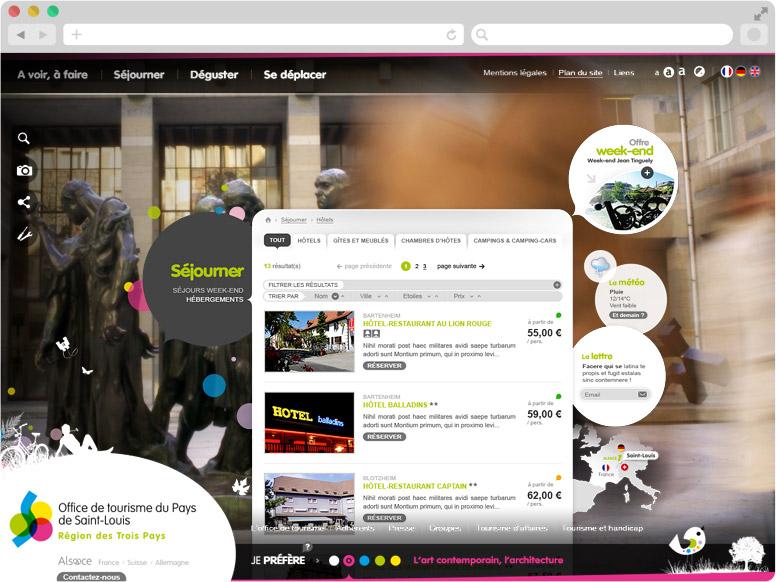 Page Liste d'hébergements site OT Saint-Louis