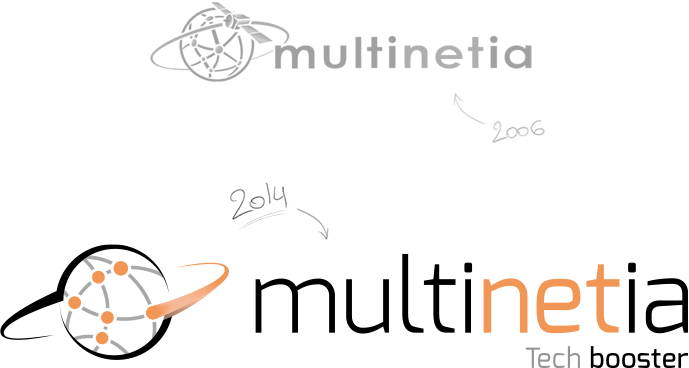 Evolution du logotype Multinetia